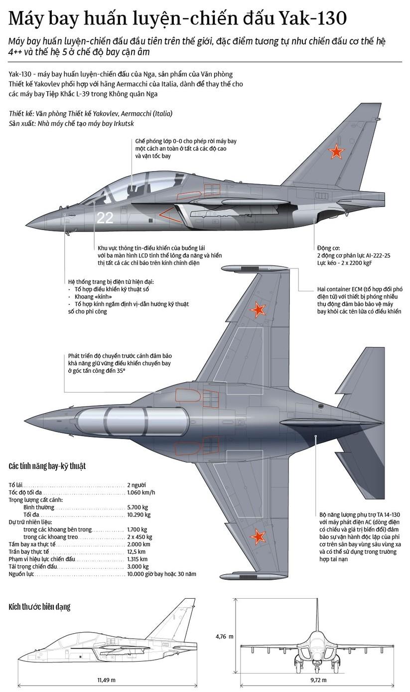 """Việt Nam có thể """"để mắt"""" tới Yak-130 ảnh 1"""