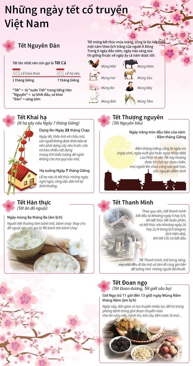 Những ngày Tết cổ truyền của Việt Nam ảnh 1