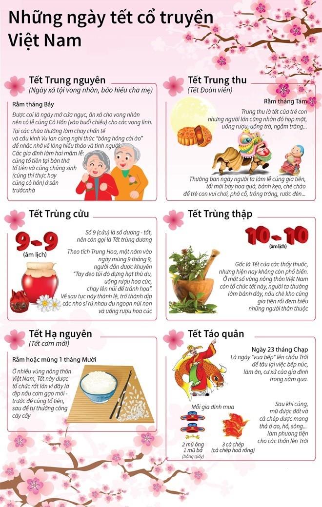 Những ngày Tết cổ truyền của Việt Nam ảnh 2