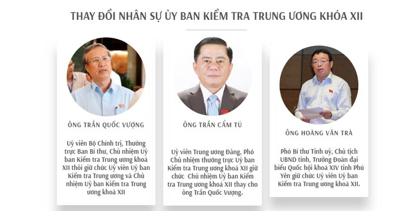 Dấu ấn Hội nghị trung ương 7 Ban Chấp hành Trung ương Đảng khóa XII ảnh 4
