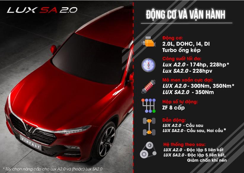 Thử soi thông số kỹ thuật hai mẫu xe Sedan và SUV của VinFast ảnh 3