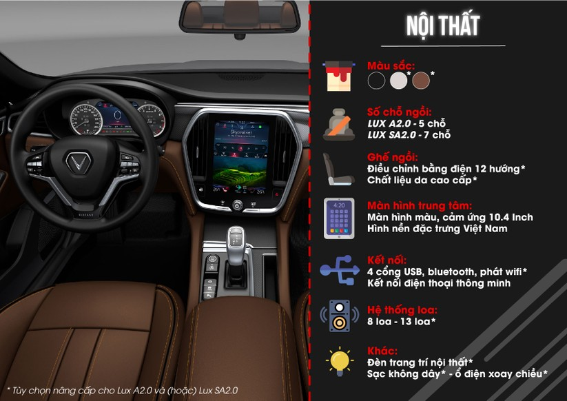Thử soi thông số kỹ thuật hai mẫu xe Sedan và SUV của VinFast ảnh 2