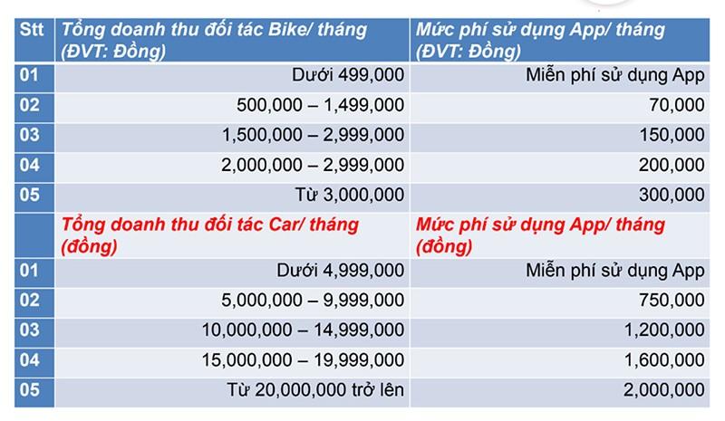 Aber có chiêu đặc biệt gì để cạnh tranh với Grab và các hãng taxi công nghệ khác tại thị trường Việt? ảnh 4