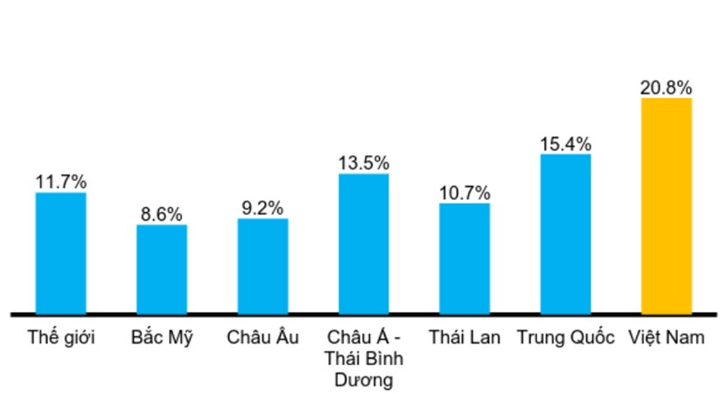 Đường sá Việt Nam chật hẹp, tắc nghẽn, các hãng vận tải đã áp dụng công nghệ để giải bài toán giao thông như thế nào? ảnh 1