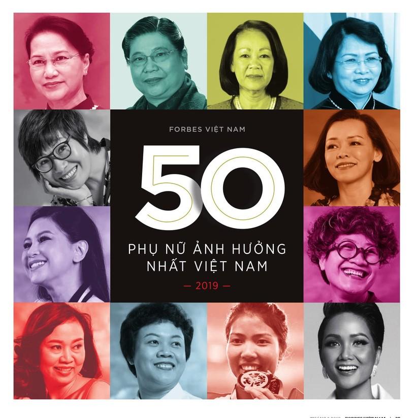 H'Hen Niê lọt top 50 người phụ nữ ảnh hưởng nhất Việt Nam