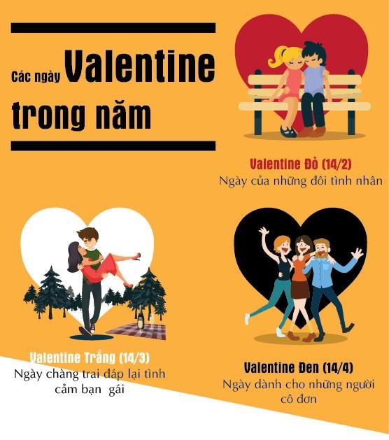 Những điều thú vị có thể bạn chưa biết về ngày Valentine ảnh 1
