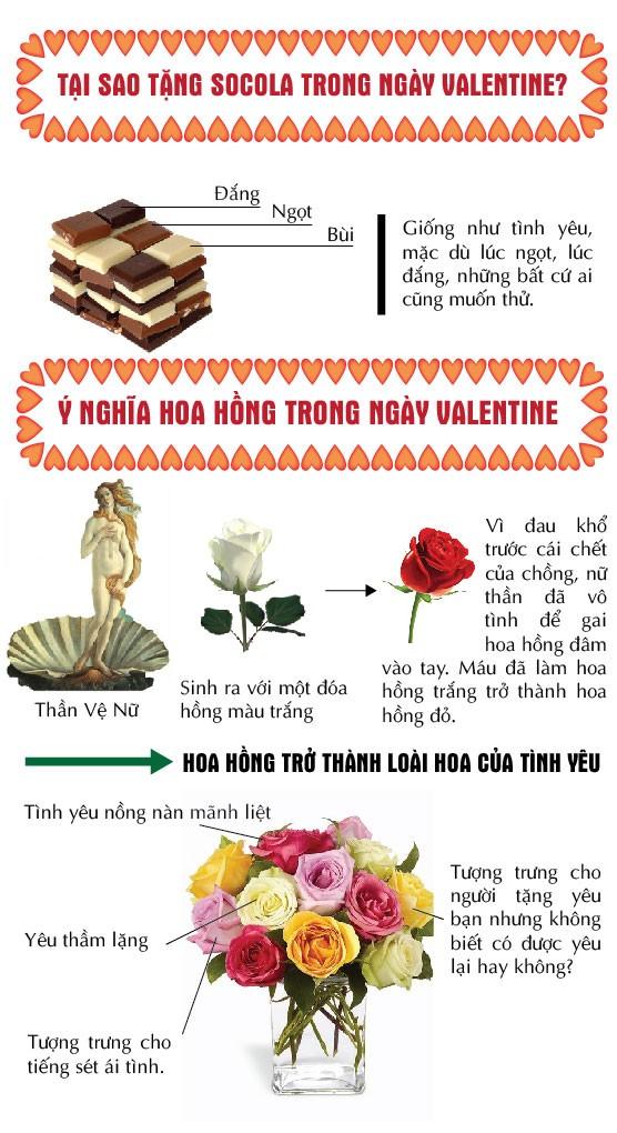 Những điều thú vị có thể bạn chưa biết về ngày Valentine ảnh 3