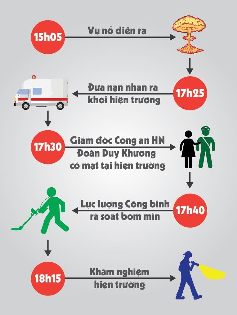 Toàn cảnh vụ nổ ở khu đô thị Văn Phú ảnh 2