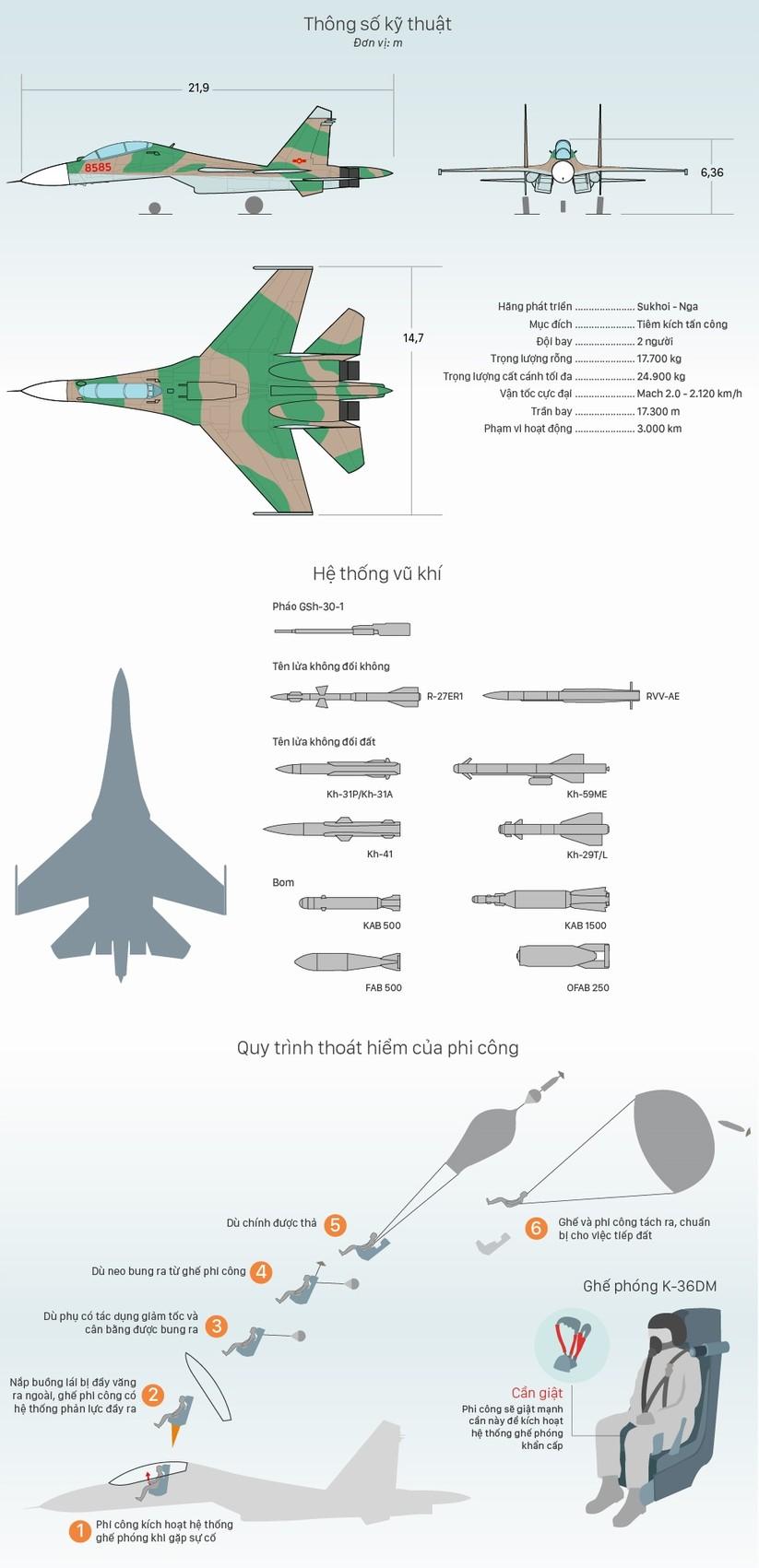 Những hiểm nguy đe dọa tính mạng phi công nhảy dù trên biển ảnh 2