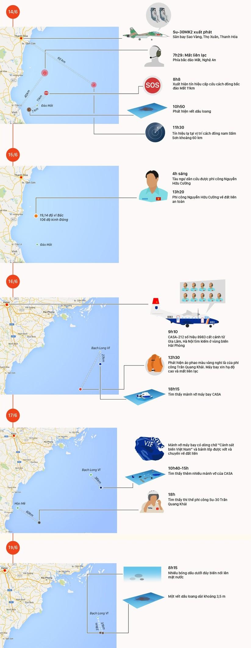 Hành trình tìm theo dấu vết Su-30 và CASA-212 ảnh 1