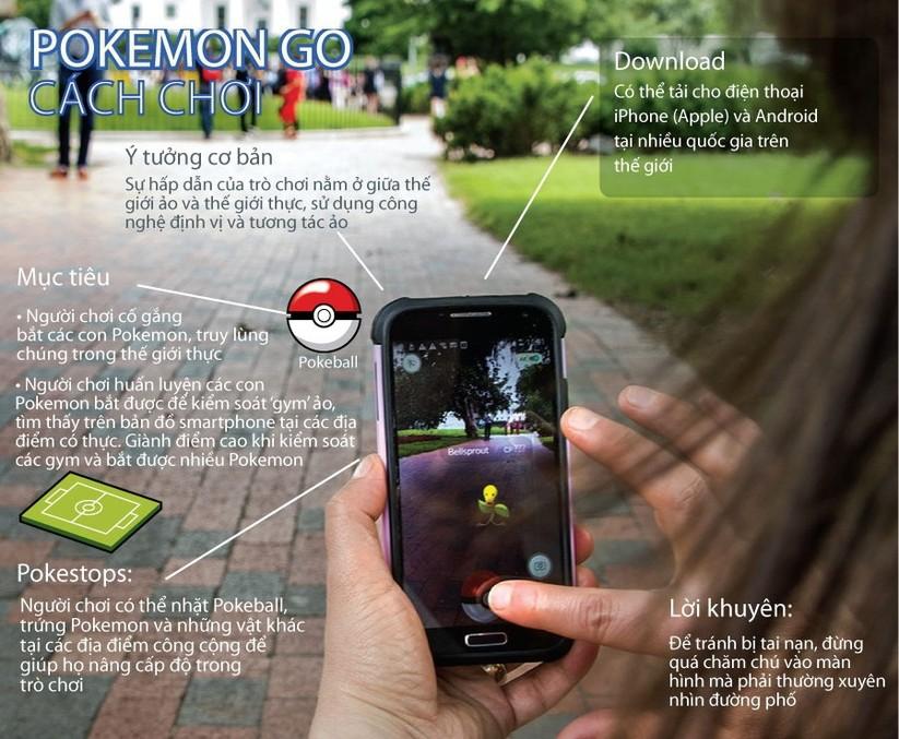 4 điểm hấp dẫn của trò chơi Pokemon Go ảnh 1