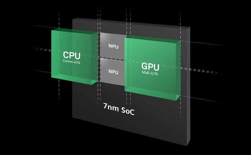 Google không hợp tác là một đòn nặng, nhưng ARM mới thực sự là vấn đề của Huawei ảnh 2
