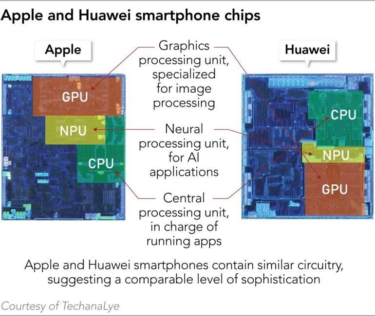 Google không hợp tác là một đòn nặng, nhưng ARM mới thực sự là vấn đề của Huawei ảnh 3