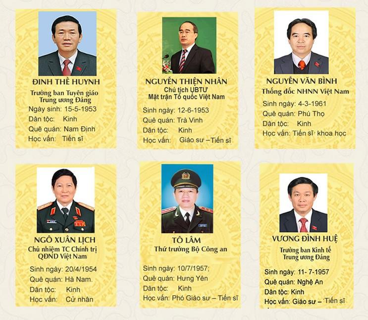 Chân dung Tổng Bí thư và các Ủy viên Bộ Chính trị, Ban Bí thư khóa XII ảnh 2