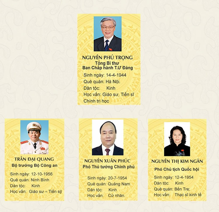 Chân dung Tổng Bí thư và các Ủy viên Bộ Chính trị, Ban Bí thư khóa XII ảnh 1